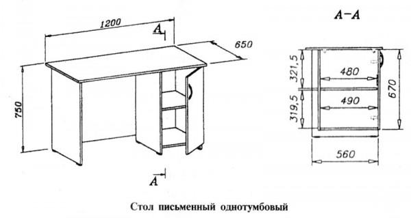 Изготовление письменного стола своими руками
