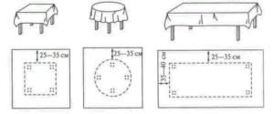 Определение размера скатерти