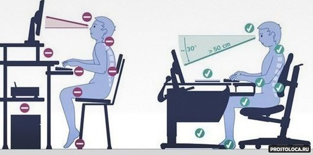 Как правильно выбрать компьютерный стол
