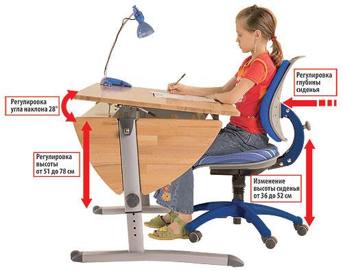 Правила выбора стола для школьника