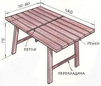 Раскладной стол для пикника из дерева