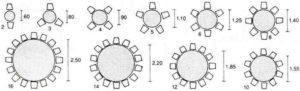 Размеры круглых столов