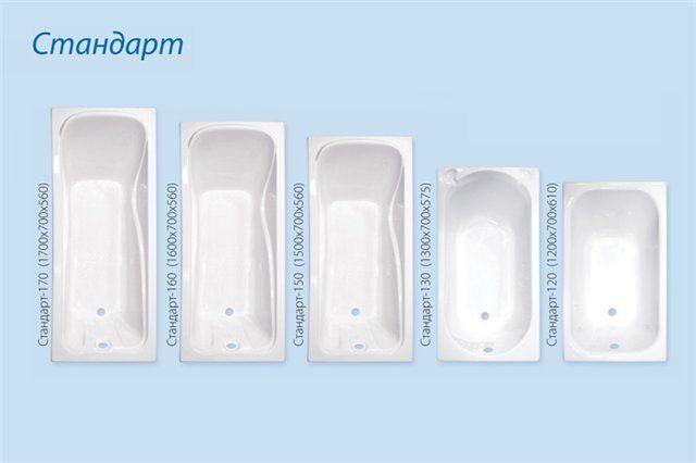 Размеры ванн — серийные модели и 10 часто встречающихся вопросов по ваннам