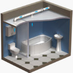 Вентиляция в ванной комнате: просто о сложном
