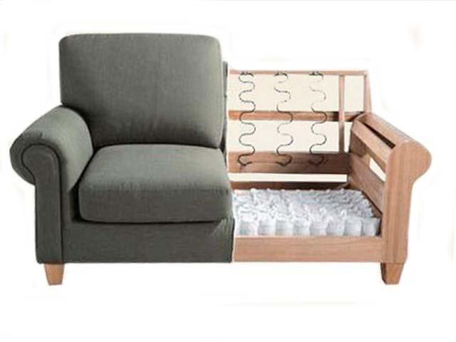 Какой каркас дивана лучше всего для дома