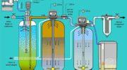 Преимущества систем аэрации с компрессором и сфера ее применения